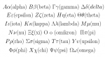 alfabeto del idioma hablado en Atenas Grecias